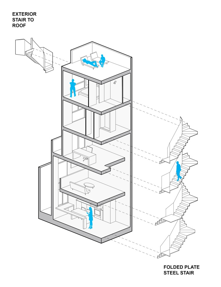 9tiny-tower-isa-architecture-residential-philadelphia-pennsylvania-usa_dezeen_2364_stair-diagram